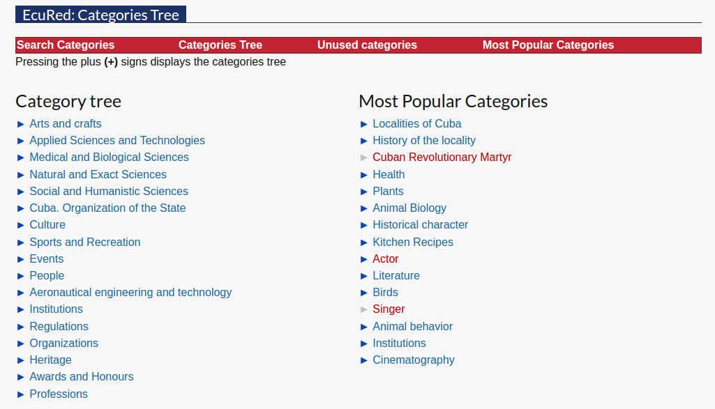 EcuRed content categories